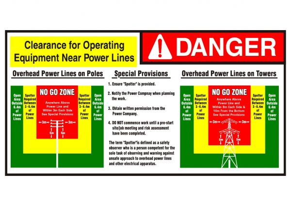 DANGER POWERLINE CLEARANCE